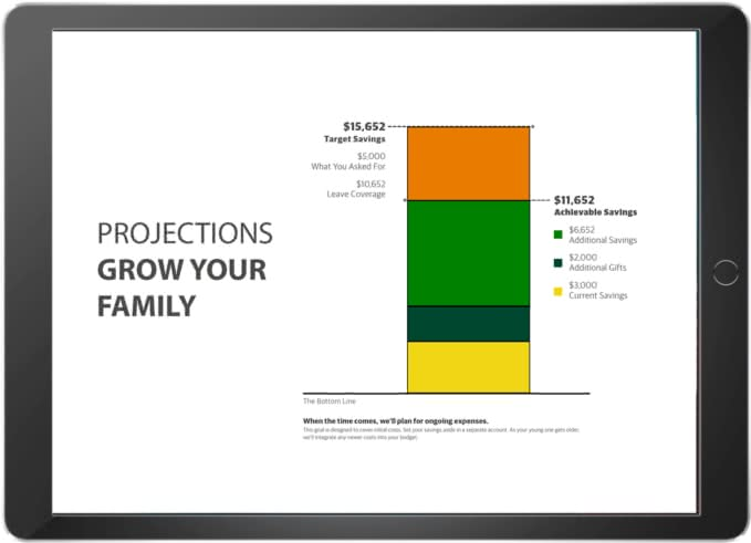 Sample financial plan on tablet